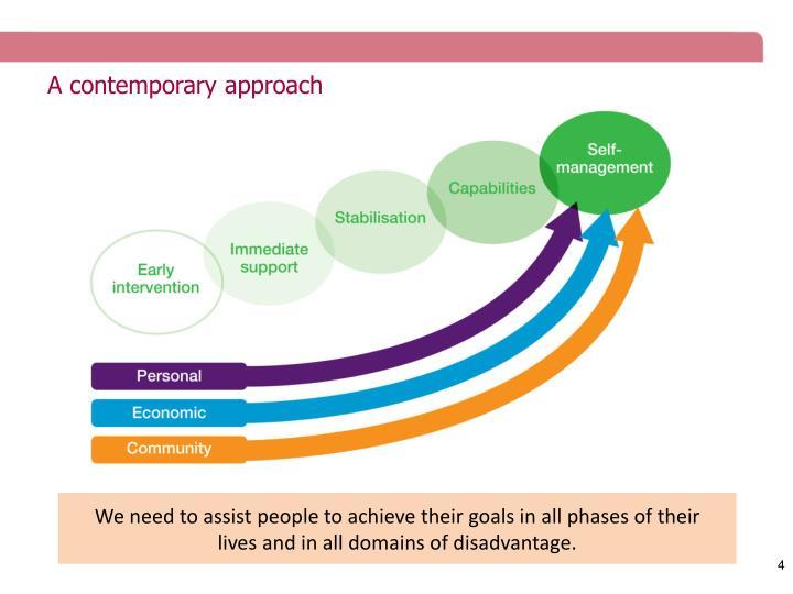 A contemporary approach