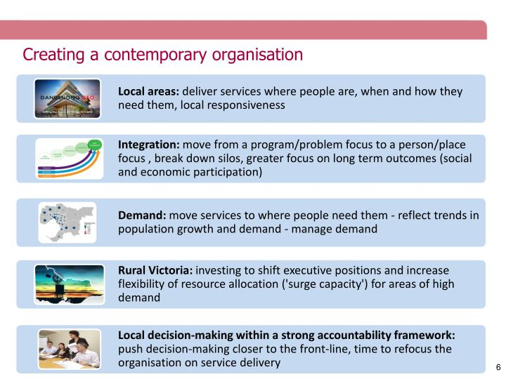 Creating a contemporary organisation
