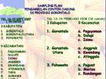 sampling plan pengambilan contoh jagung di provinsi gorontalo