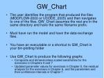 gw chart1
