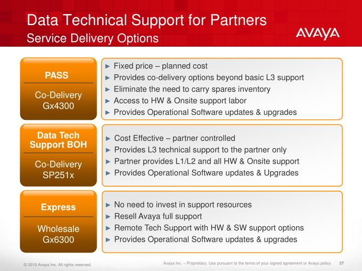 Data Technical Support for Partners