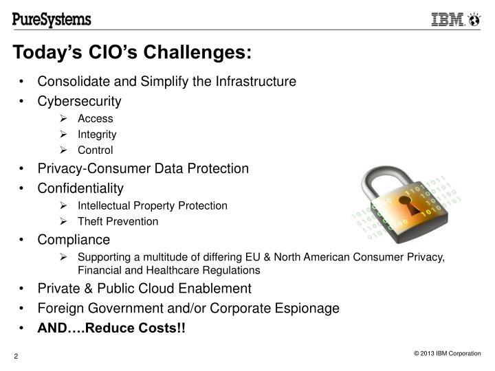 Today's CIO's Challenges: