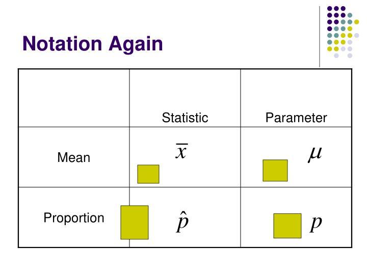 Notation again