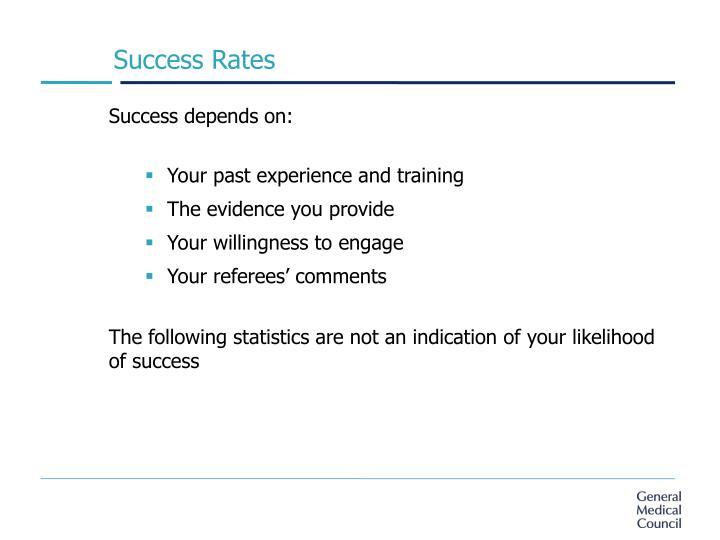 Success Rates