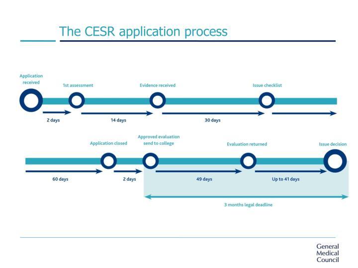 The CESR application process