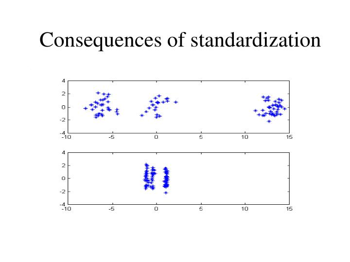 Consequences of standardization