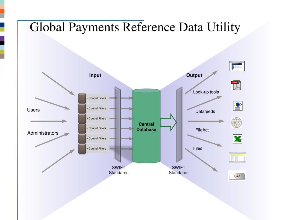 PPT - Global Payments Reference Data Utility PowerPoint