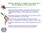 trabajo decente el mbito de acci n de la oit en america latina 2000 2015