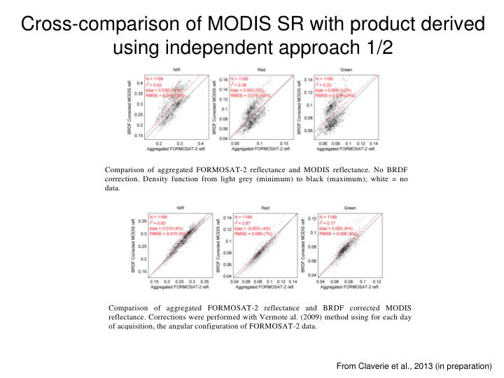 Cross-comparison of MODIS SR with product derived using independent approach 1/2