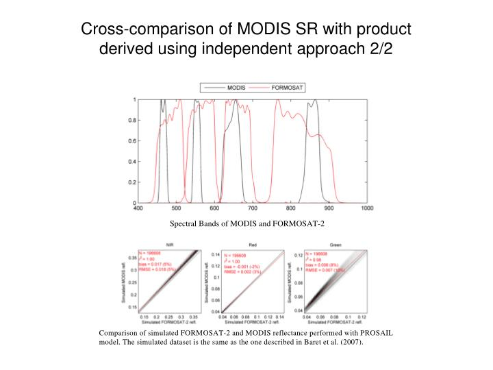 Cross-comparison of MODIS SR with product derived using independent approach 2/2