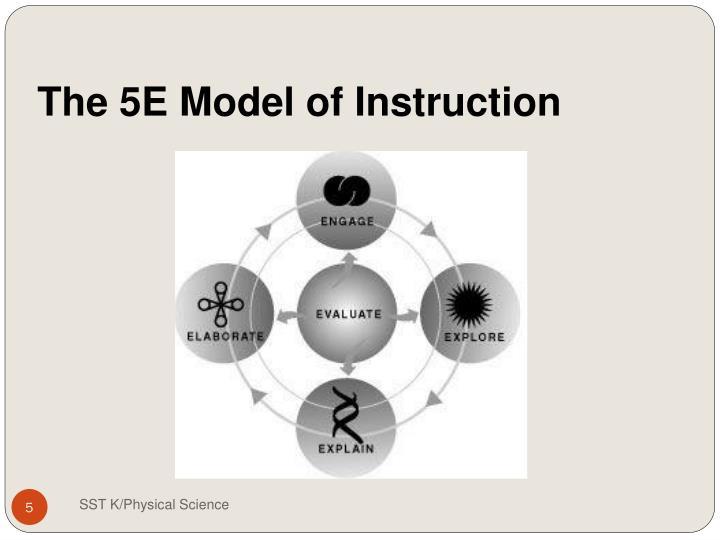 Ppt Strategic Science Teaching Kindergarten Physical Science