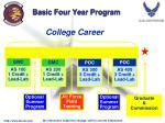 basic four year program