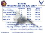 benefits officer grades and 2012 salary