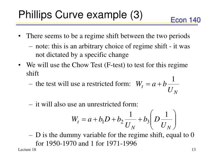 Phillips Curve example (3)