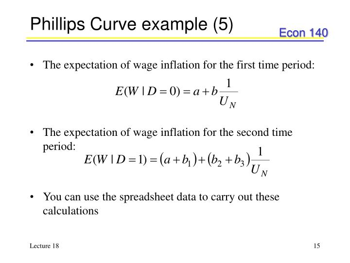 Phillips Curve example (5)