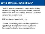 levels of thinking nzc and ncea