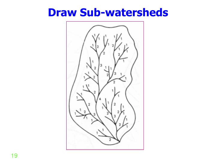 Draw Sub-watersheds