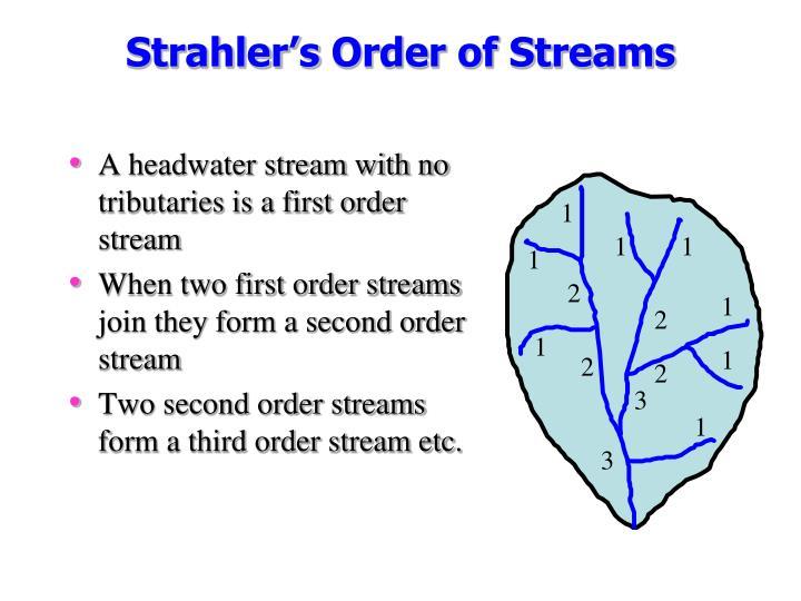 Strahler's