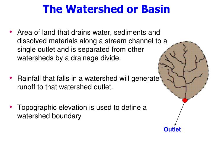 Area of land that drains water, sediments and dissolved materials along a stream channel to a single outlet and is separated from other watersheds by a drainage divide.