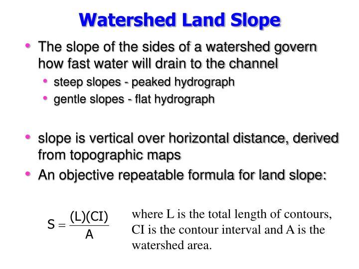 Watershed Land Slope