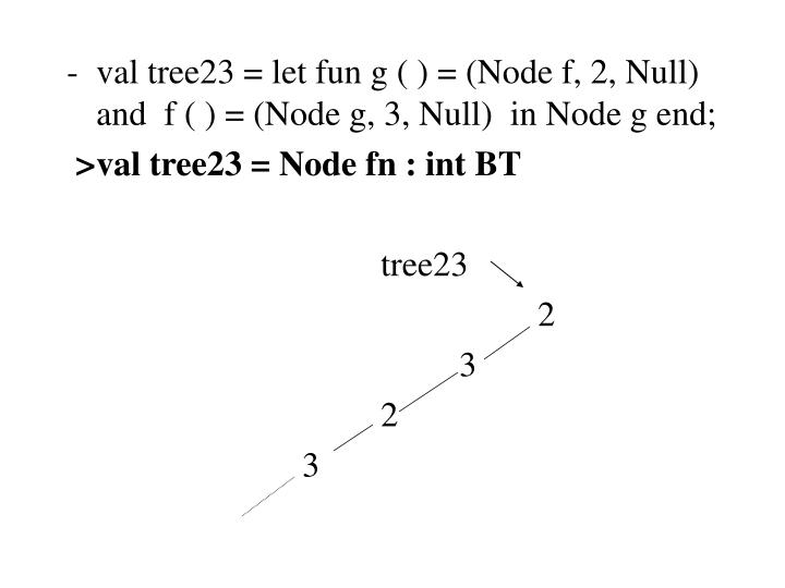 -val tree23 = let fun g ( ) = (Node f, 2, Null) and  f ( ) = (Node g, 3, Null)  in Node g end;