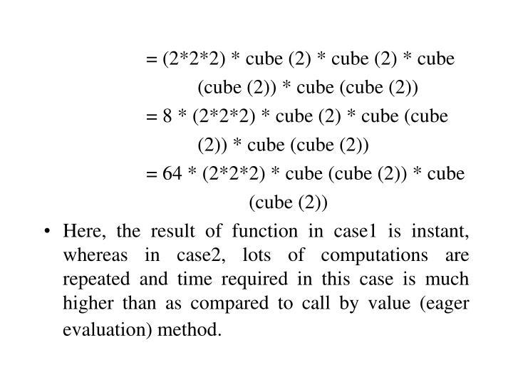 = (2*2*2) * cube (2) * cube (2) * cube