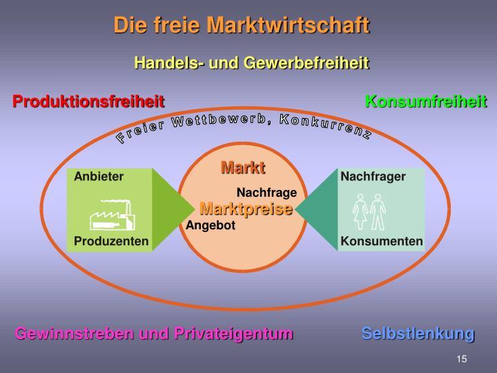 Die freie Marktwirtschaft