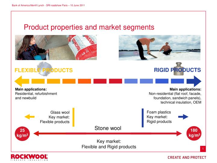 product properties and market segments n.