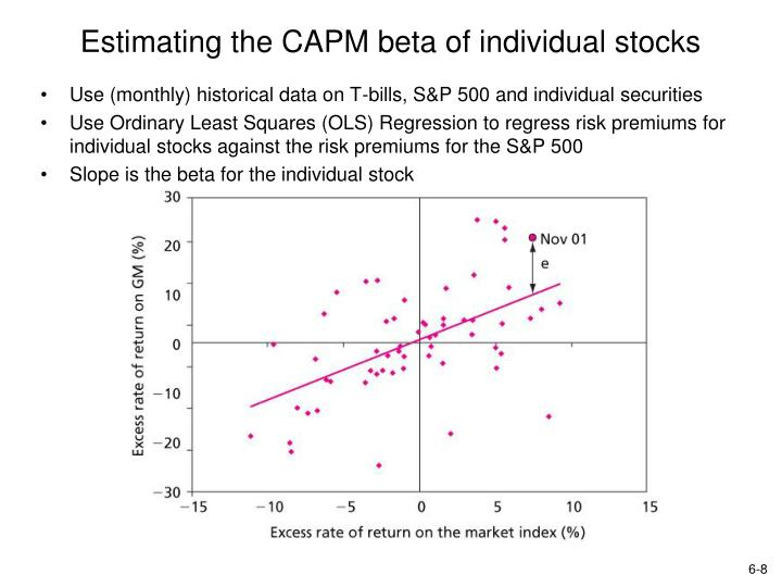 capital asset pricing model and arbitrage In last month's issue, we examined the basic capital asset pricing model (capm)  we saw that the model states that the expected return on an investment is.