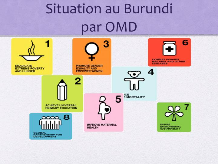 Situation au Burundi