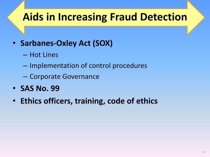 Aids in Increasing Fraud Detection