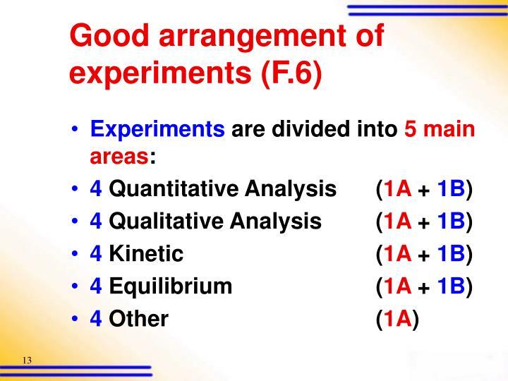 Good arrangement of experiments (F.6)