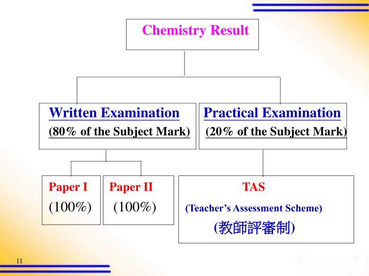 Chemistry Result