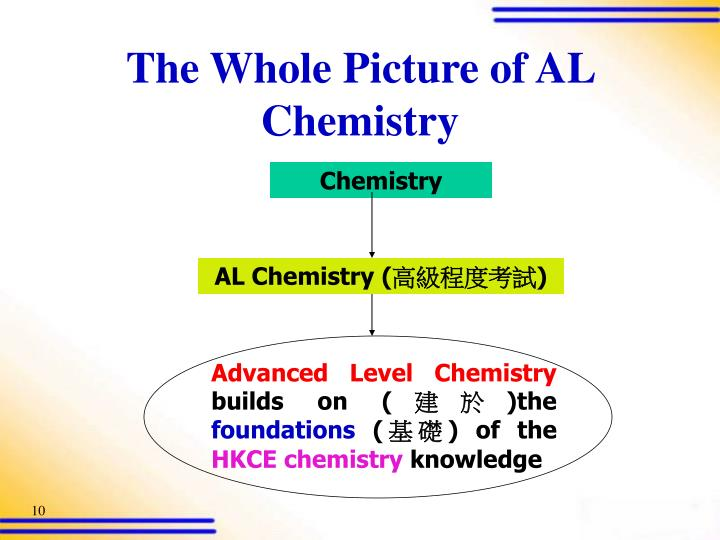 The Whole Picture of AL Chemistry