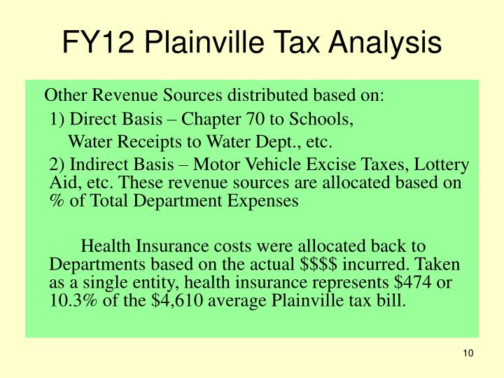Other Revenue Sources distributed based on: