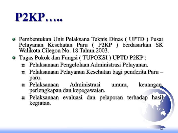 P2KP…..
