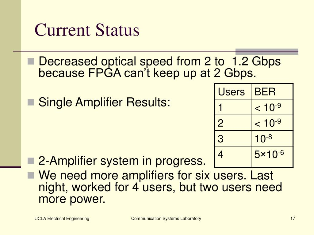 PPT - Uncoordinated Optical Multiple Access using IDMA and
