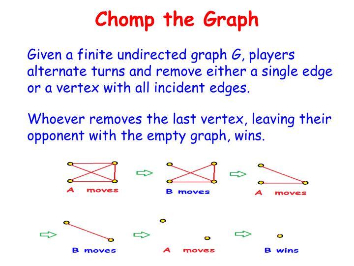 Chomp the Graph