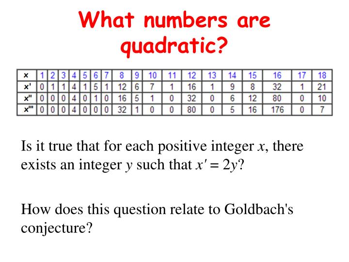 What numbers are quadratic?