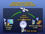 sistema de ensino presencial conectado3