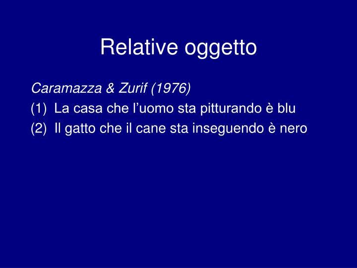 Relative oggetto