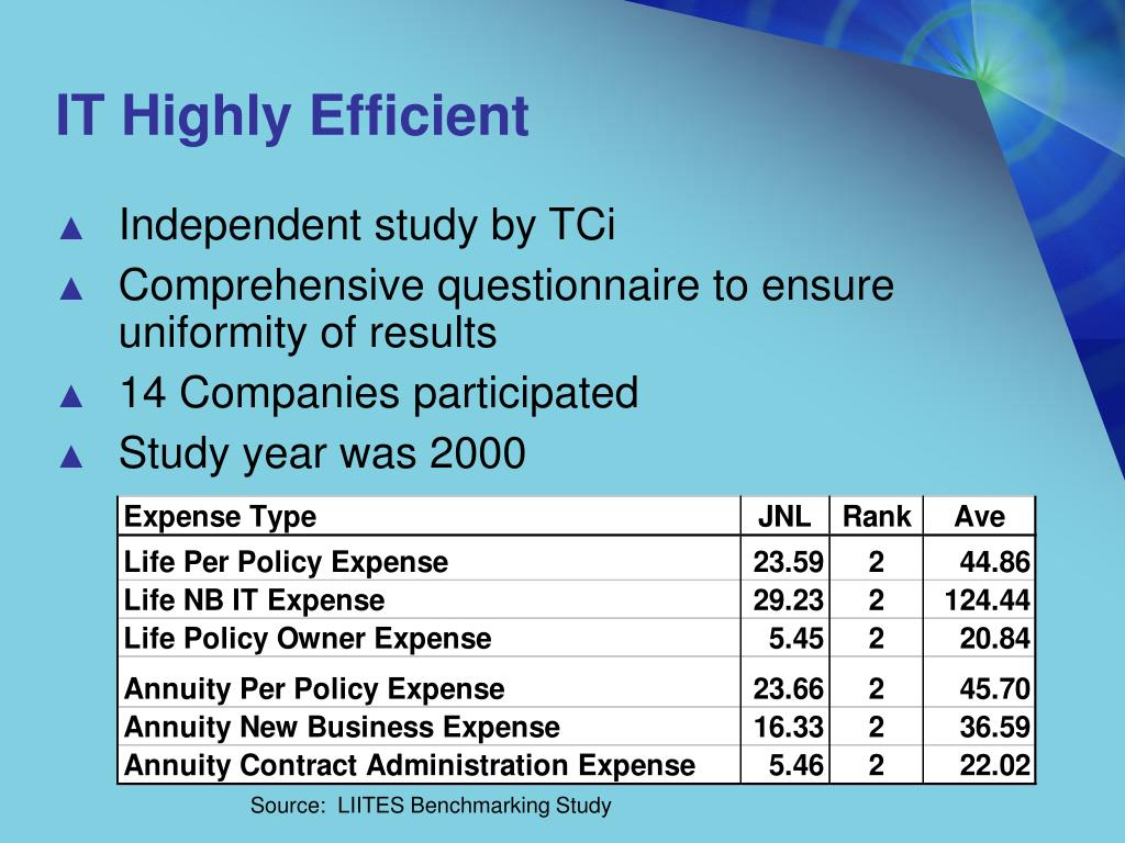 PPT - Technology: Delivering Efficiency and Productivity ...