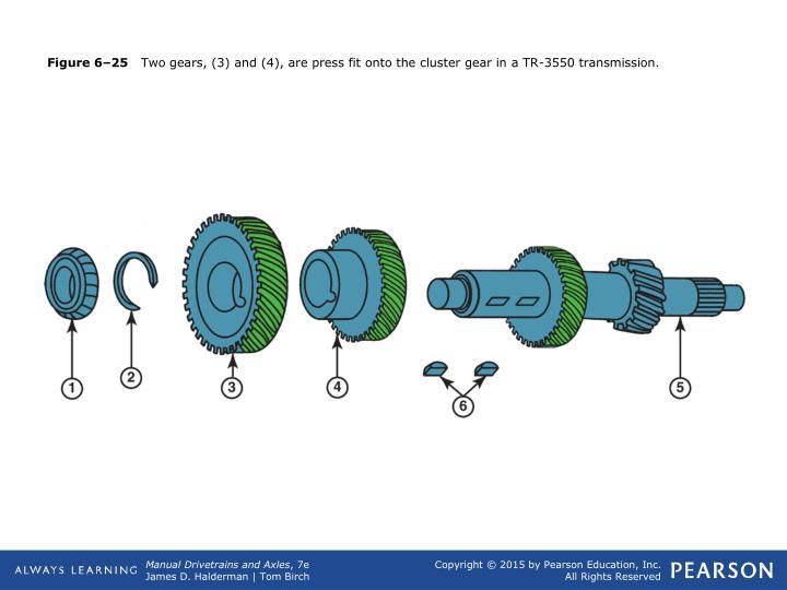Figure 6–25