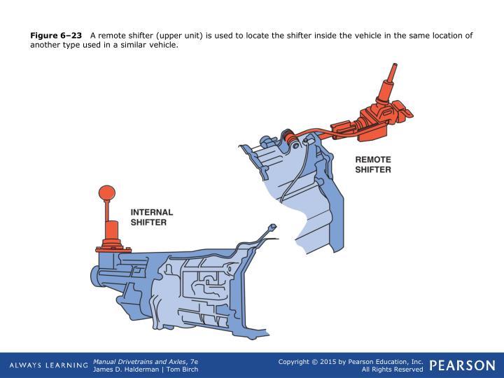 Figure 6–23