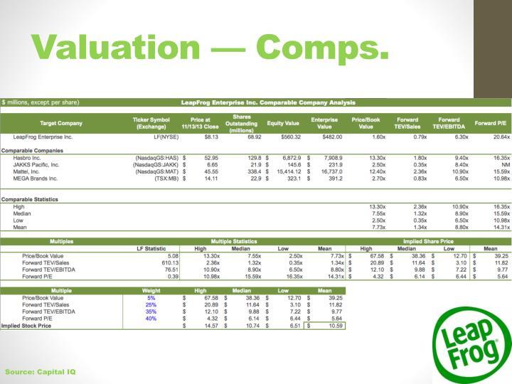 Valuation — Comps.