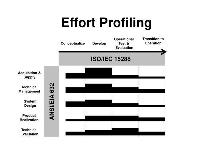 Effort Profiling