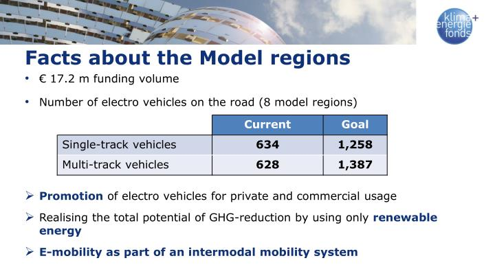 Facts about the Model regions