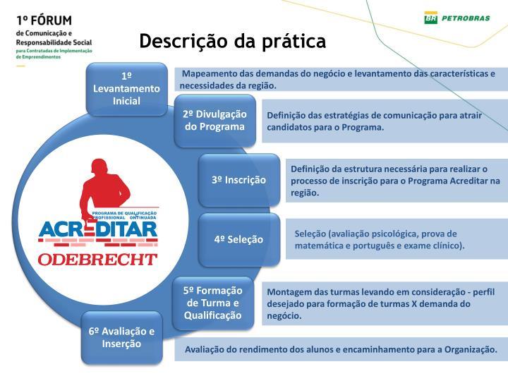 Mapeamento das demandas do negócio e levantamento das características e necessidades da região.