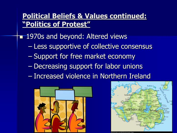 """Political Beliefs & Values continued: """"Politics of Protest"""""""