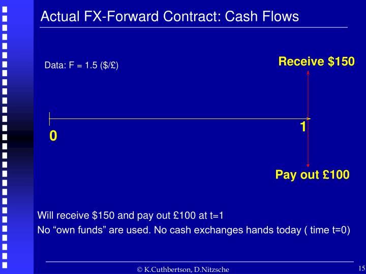 Actual FX-Forward Contract: Cash Flows